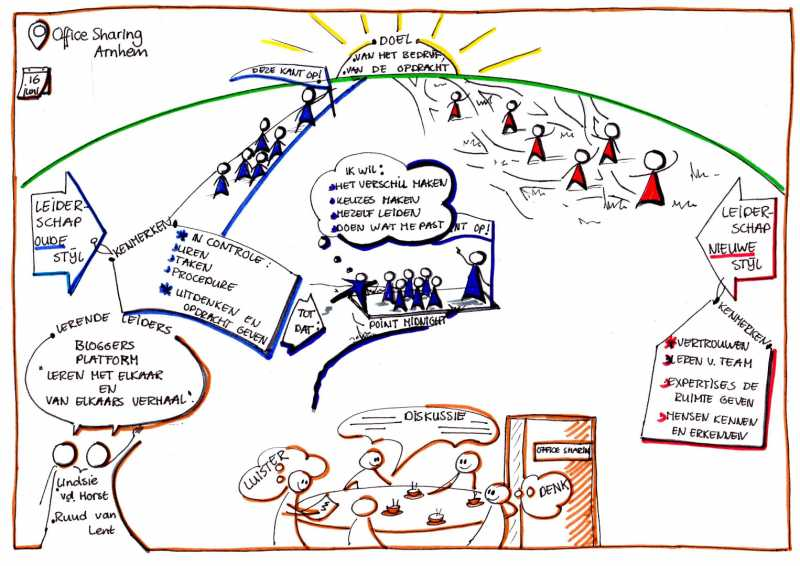 pointmidnightzuidpoort.jpg > Lerende Leiders op tournee - Lerende Leiders | Leiderschap